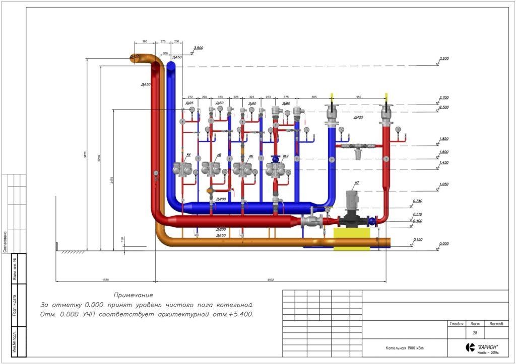 Лист 28 Котельная 1900 кВт-min